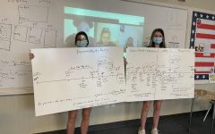 This image shows two AP US History students displaying a timeline they use to prepare for their exam in May